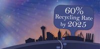 60% Recycling Rate By 2025